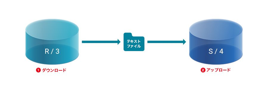 AJS FB-Tools for S/4 Migration なら
